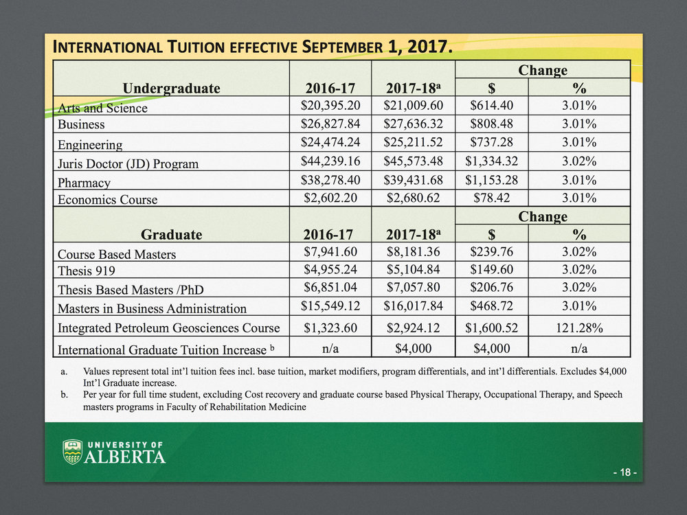 A slide from the University of Alberta Provost's  presentation  to the Board of Governors in December 2016.