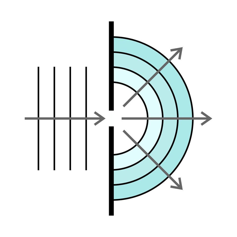 An illustration of light diffracting as it passes through an opening.