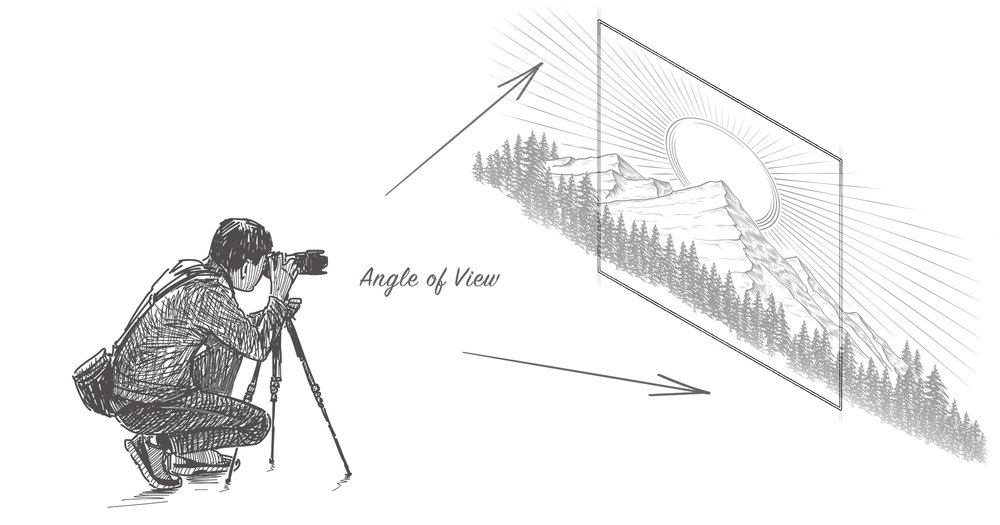 angle-of-view-illustration-photography