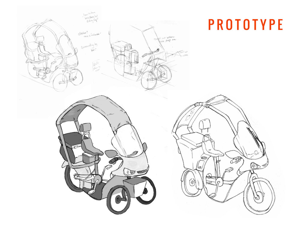 BEVI Project Prototype Illustrations