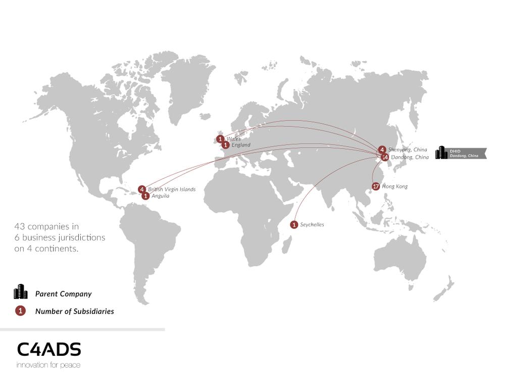 Figure 5: Dandong Hongxiang Global Network