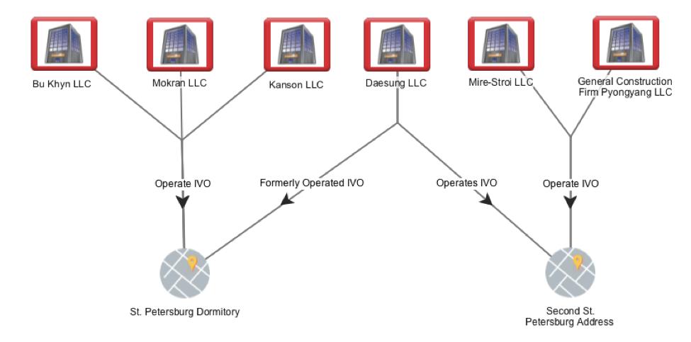 Copy of Figure 4