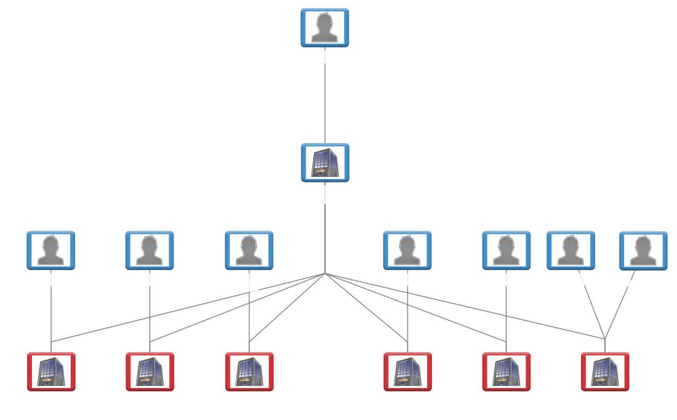 Copy of Figure 3