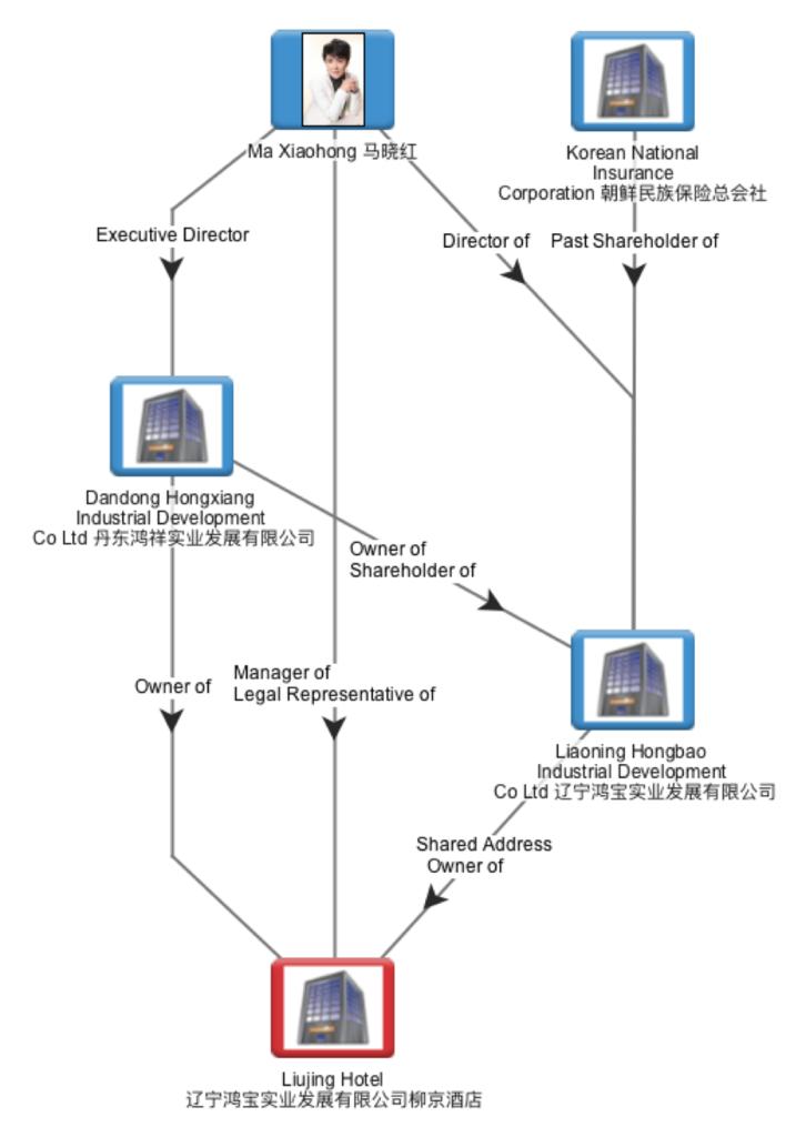 Copy of Figure 5