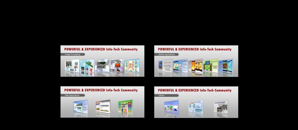 Future-techgroup.com Website Screenshots