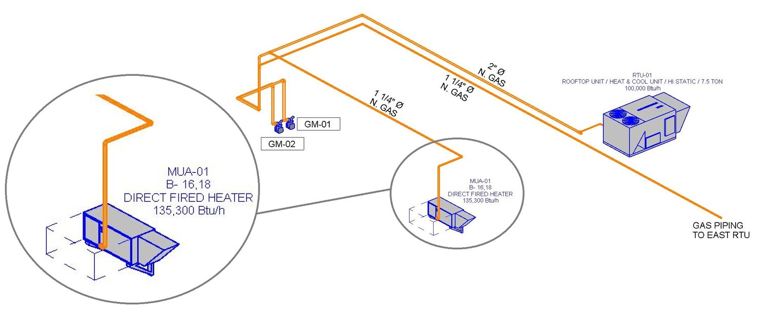 Mechanical Northstar Engineering Technologies Ltd Piping Layout Consultants Gas 3d