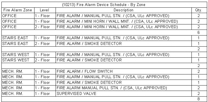 Fire Alarm_Schedule.JPG