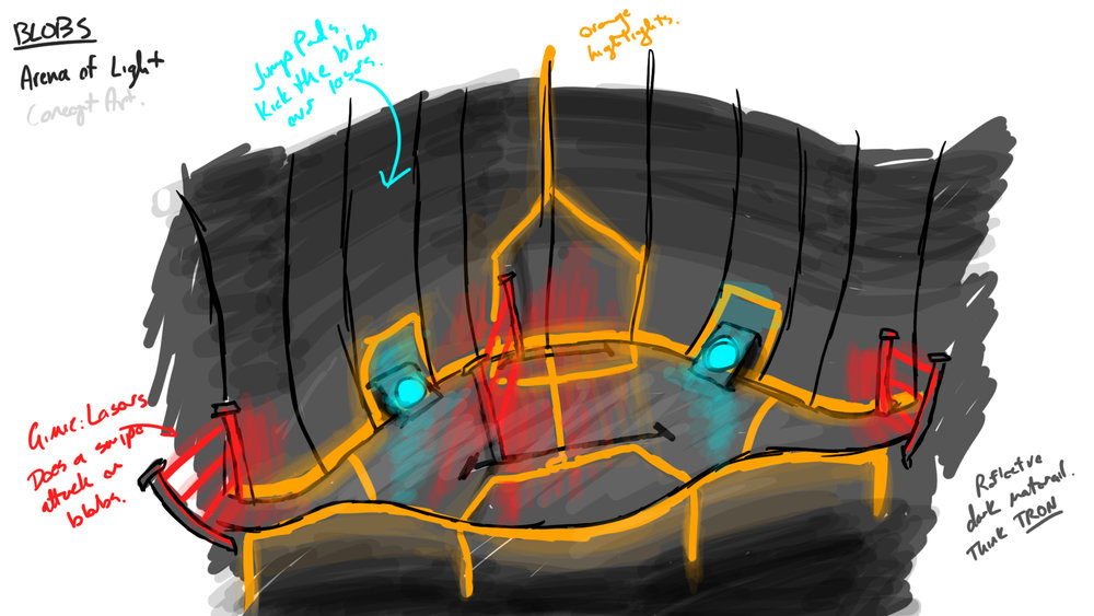 The Blobs Fight map concept art 1