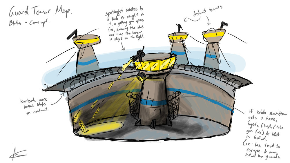 The Blobs Fight map concept art 5