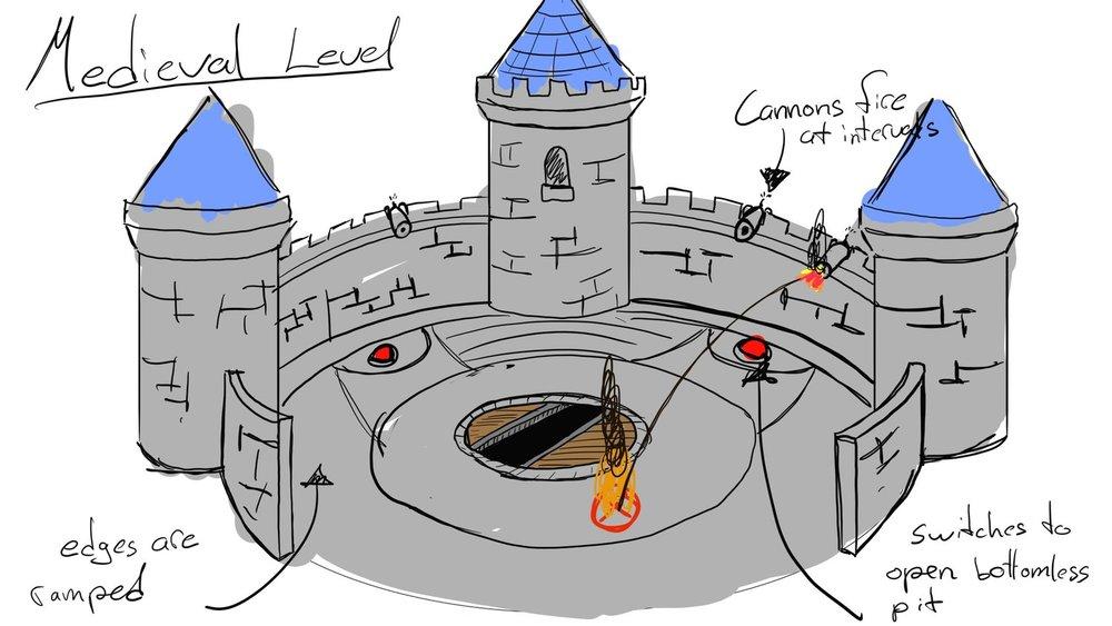 Blobs-Env_Medieval-Level.jpg