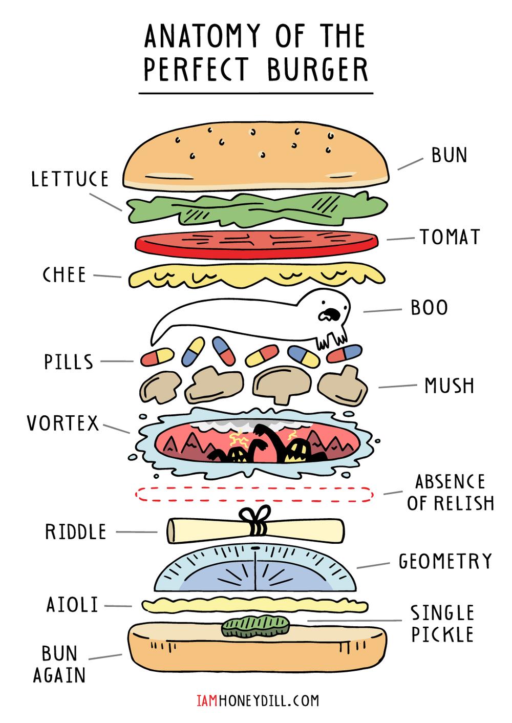 perfectburger-1080.png