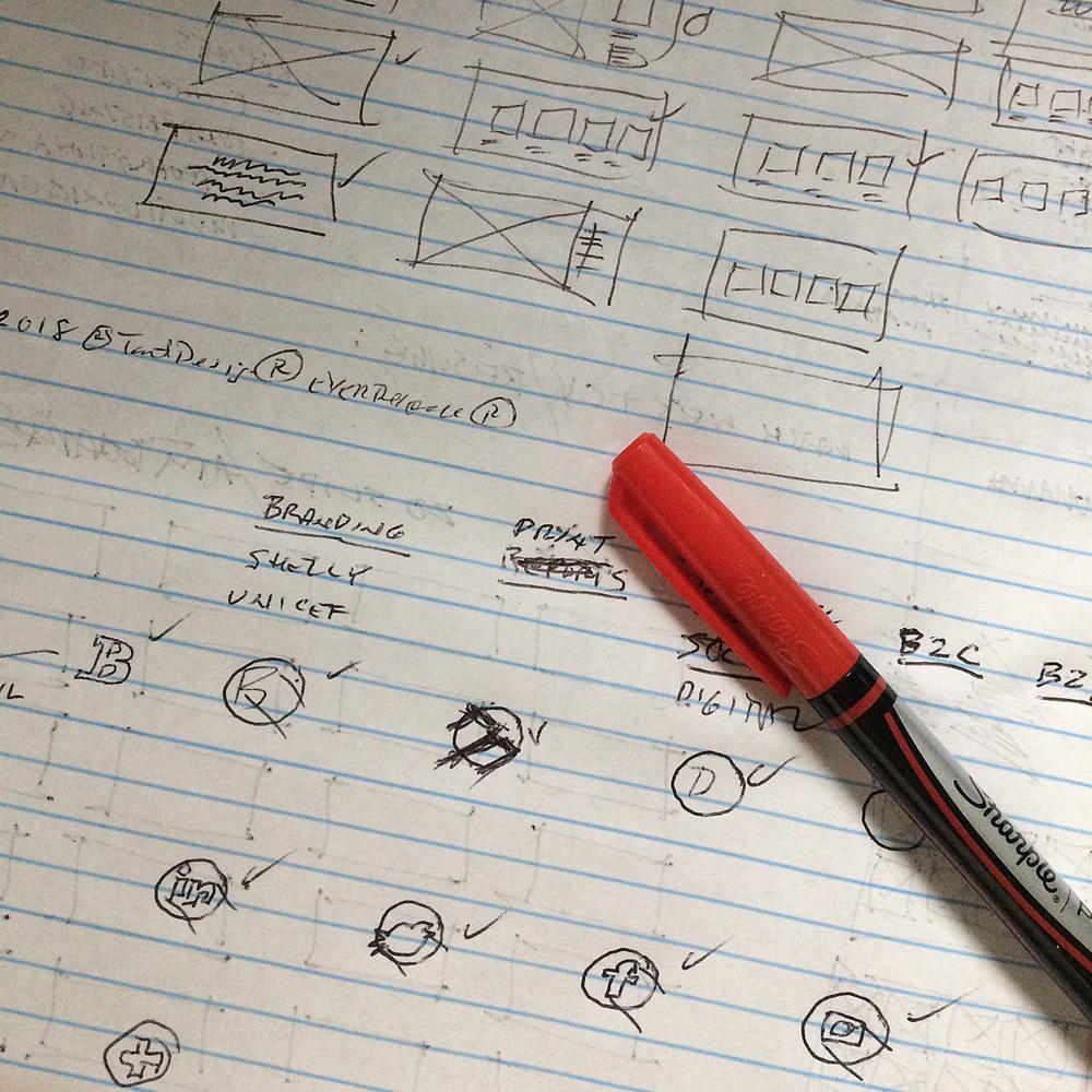 UX Planning 2