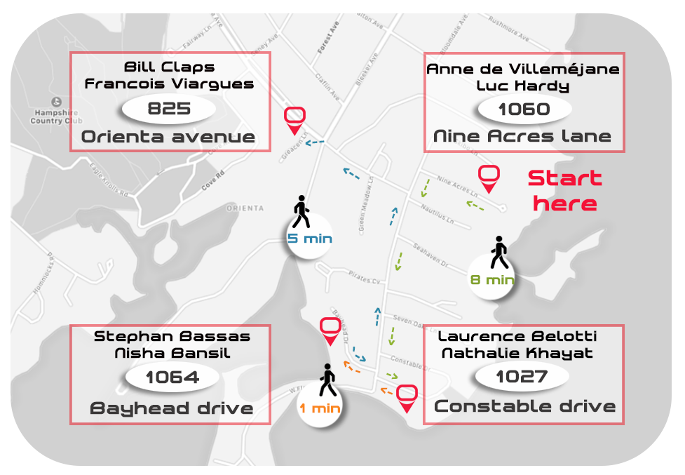 Walking itinerary: - 1060 Nine Acres Lane, Mamaroneck1027 Constable Drive, Mamaroneck1064 Bayhead drive, Mamaroneck825 Orienta Avenue, Mamaroneck