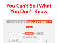 You can't sell what you don't know
