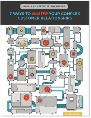 Complexity of Business Relationships