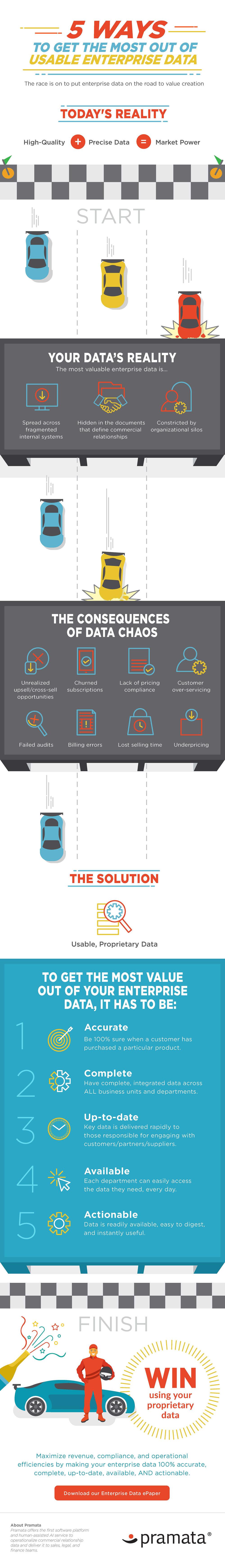 Improve Revenue Recognition Infographic