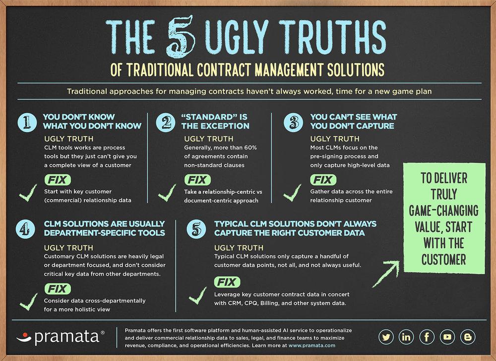 pramata_IG_5 ugly truth_V005-2.jpg