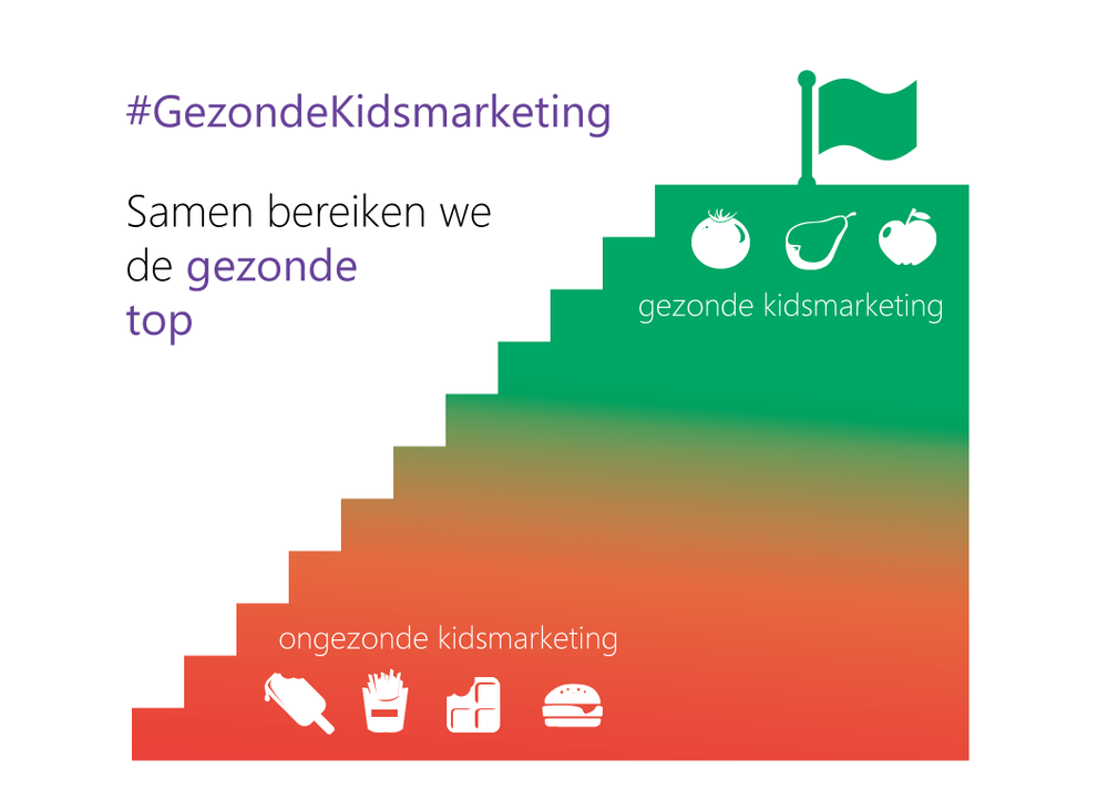 trap #GezondeKidsmarketing.png