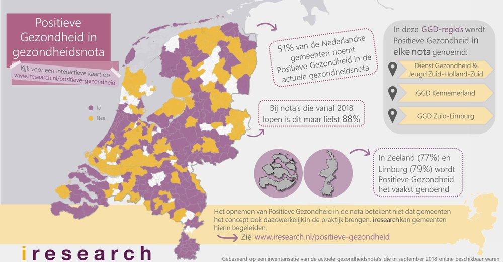 infographic alle info_DEF_linkedin.jpg
