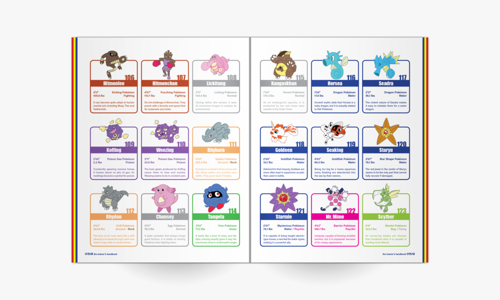trainersguidepage_30.png