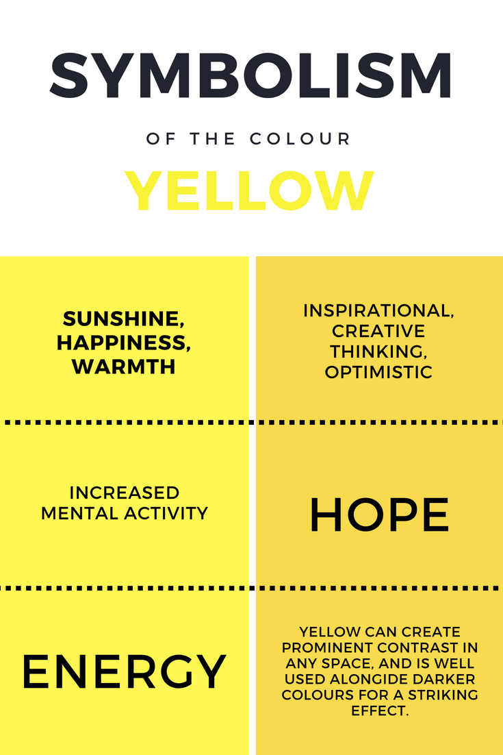 Some of the many positive aspects of the colour yellow, which sing true to me.