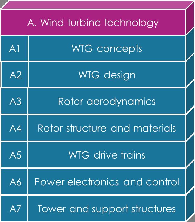 teila_windturbinetechnology.png