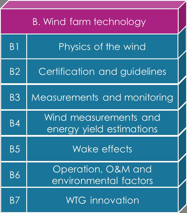 teilb_windfarmtechnology.png