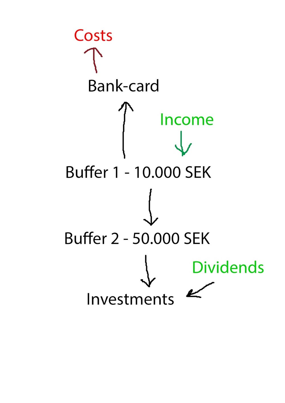 fe524-cash-flow.jpg