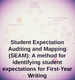 "Gomes, M.  and Ma, W. (under review) ""Student expectation audit and mapping: Using qualitative and quantitative methods to understand outcomes for students.""  Writing Program Administration ."