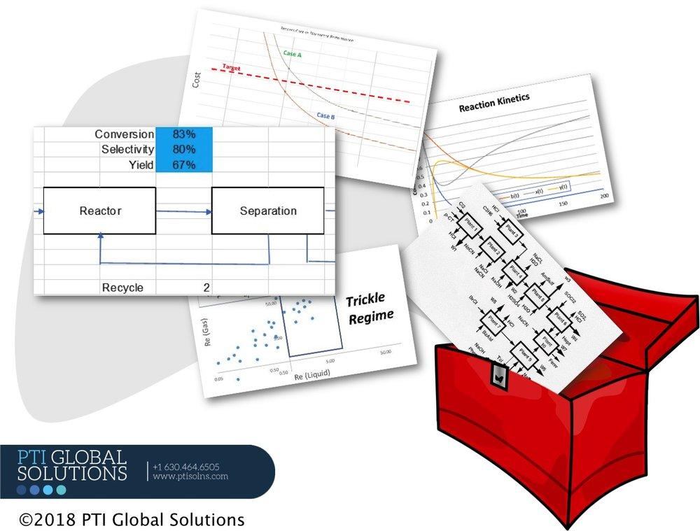 PTI Model Toolbox.jpg