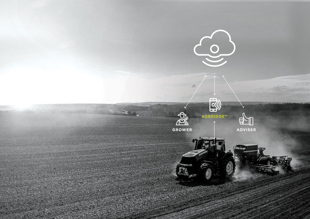 Precision Ag Data is transferred to and from a smart device via the AGBRIDGE™ App