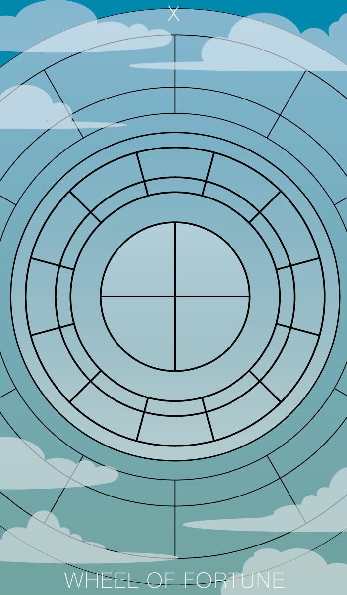 tarot-10wheel-v2.png