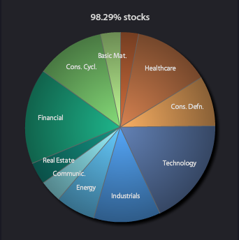 Total Stock Market Fund