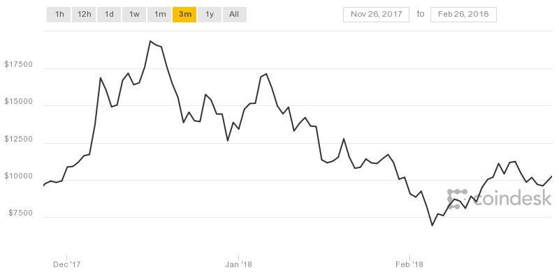 bitcoin-chart2.jpg