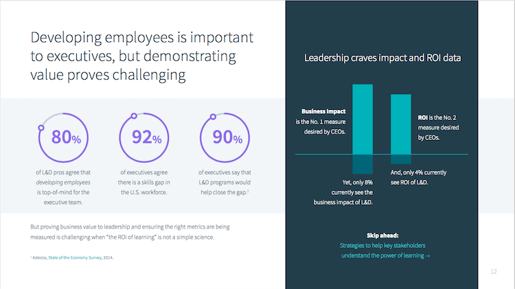 Page 12 from 2017 Workplace Learning Report by LinkedIn Learning Solutions