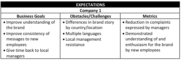 Expectations Company 1 Image.png