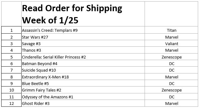 read order for shipping week 1-25