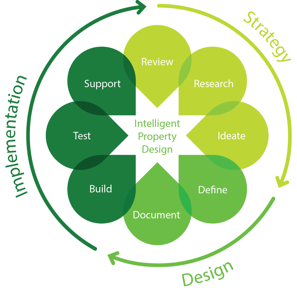 meld illustration Framework Diagram.png