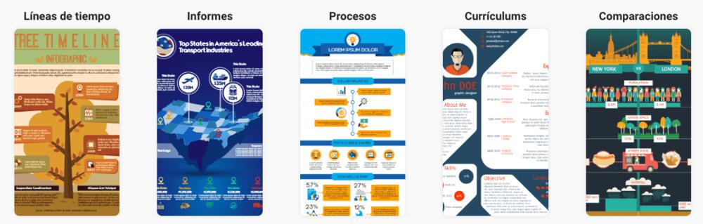 Aquí puedes ver ejemplos de algunas de las infografías que puedes.