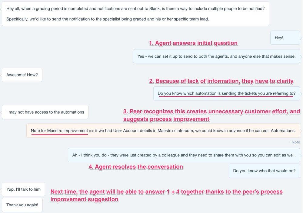 peer+review+example.jpeg
