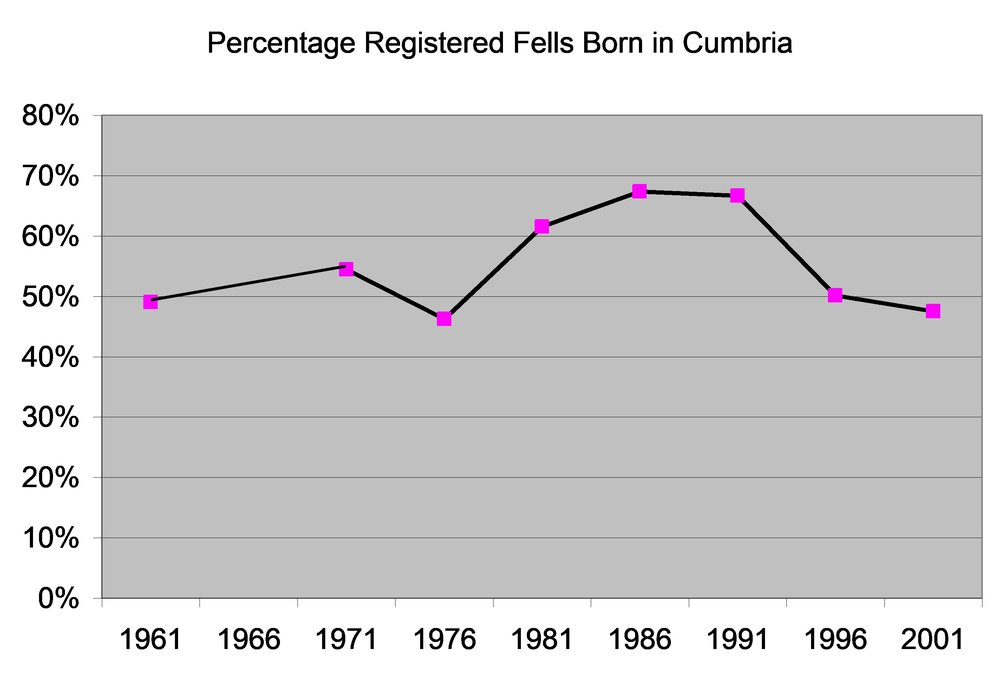 foals in Cumbria.jpg