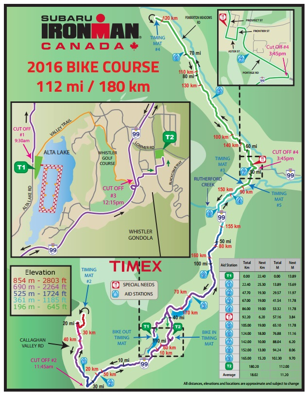 Ironman Canada Course Map
