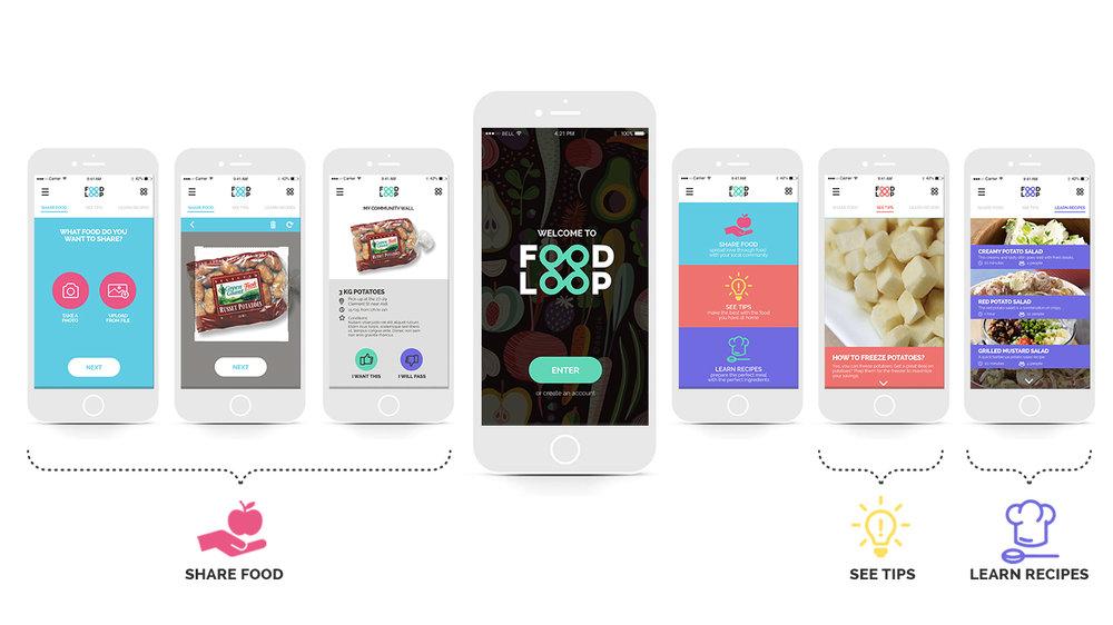 FoodLoop_board2.jpg