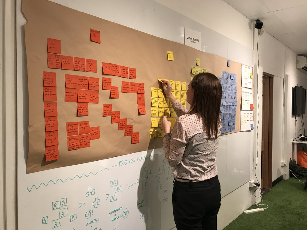 Research, Affinity Mapping and Insights