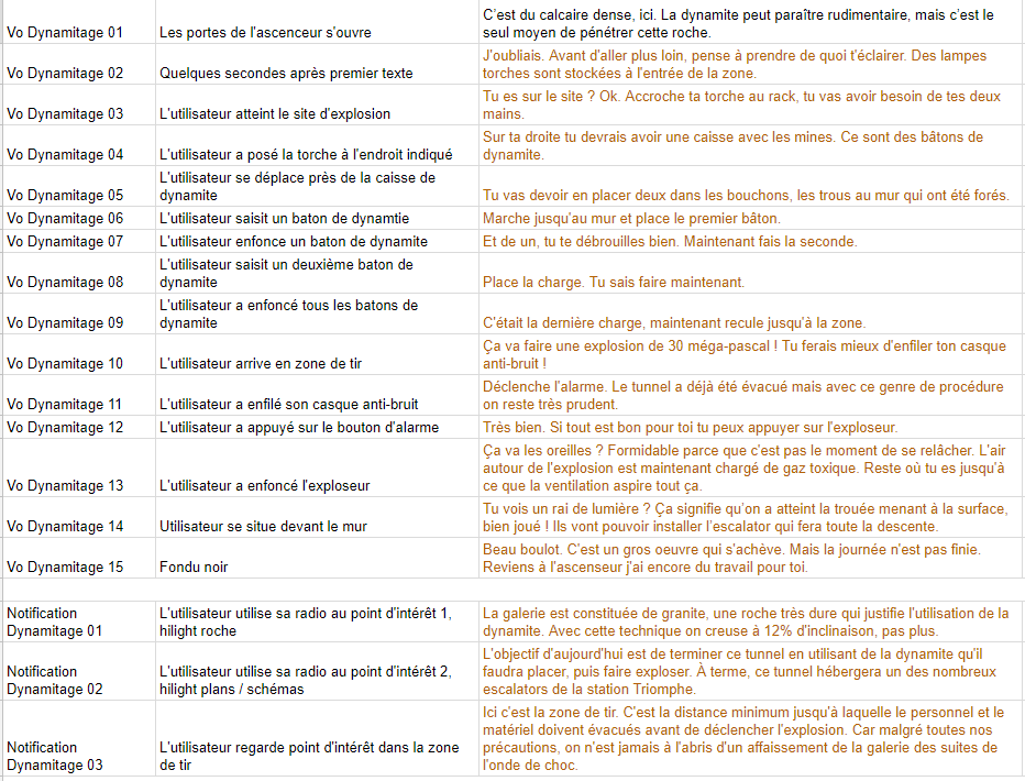 Some of the dialogues I had to write in french in order to guide the player through the experience. 2/2