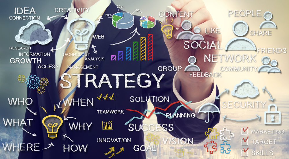 Why you need a Strategy - Why do most small businesses fail? Why do 50% of companies fail after 5 years?Remember that common saying? Failing to plan is planning to fail.