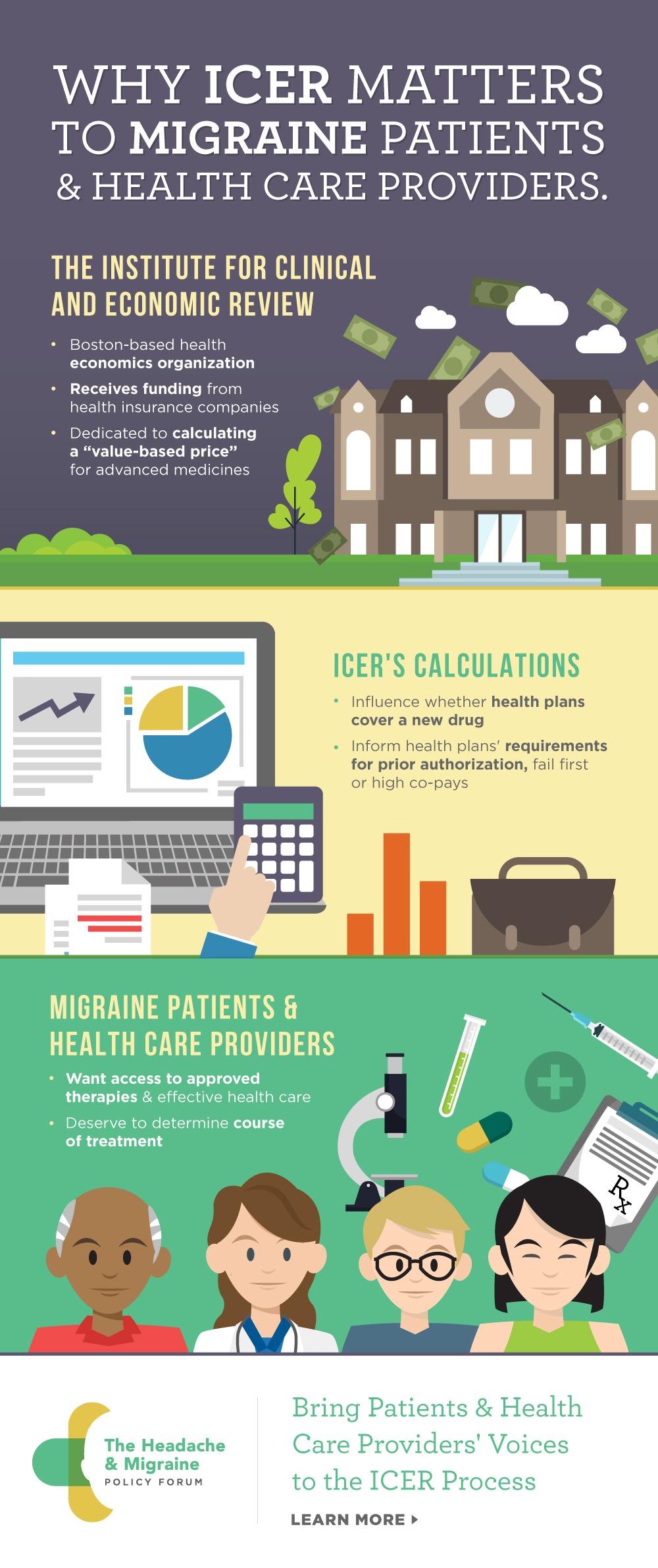 HMPF_Migraine_ICER_Full.jpg