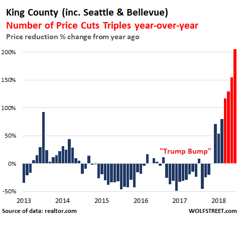 king county.PNG