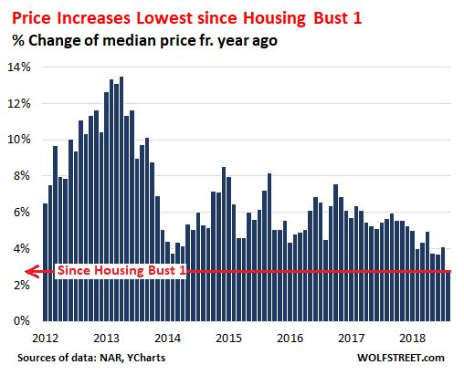 housingprice.JPG