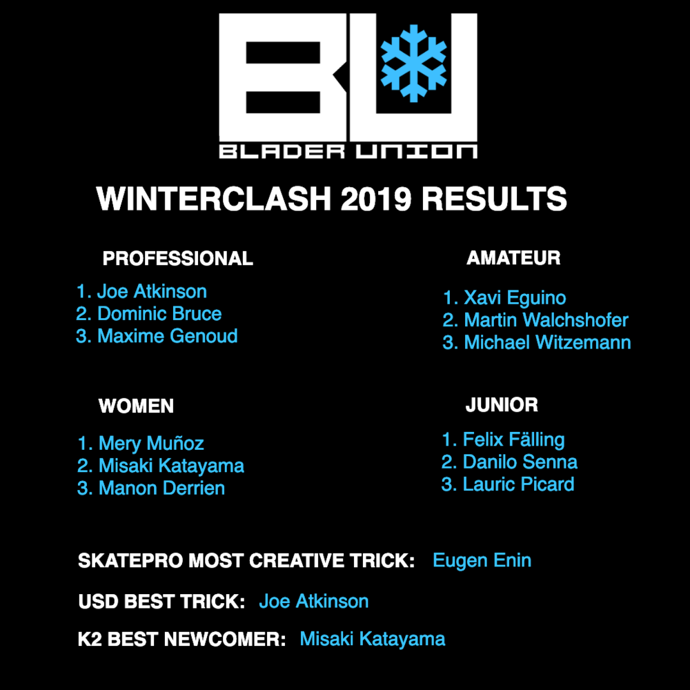 Winterclash-RESULTS-2019.png